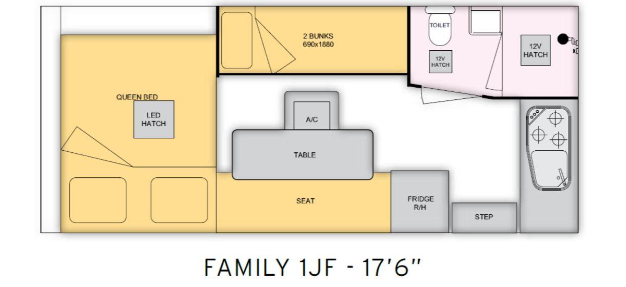 1 Cruiser Family - Family 1JF - 17.6