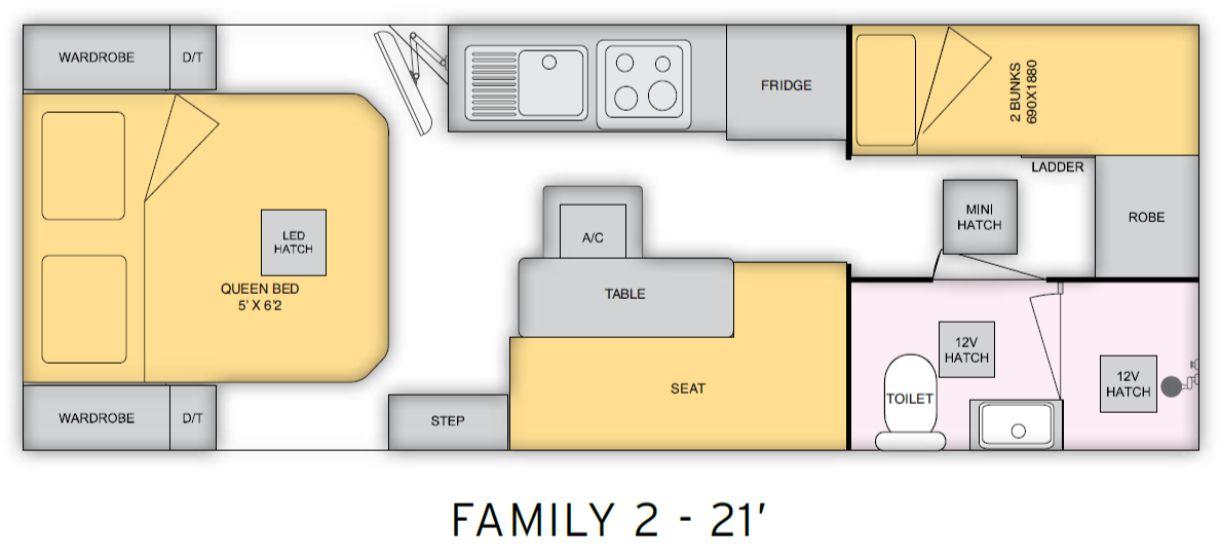 1 Cruiser Family - Family 2 - 21
