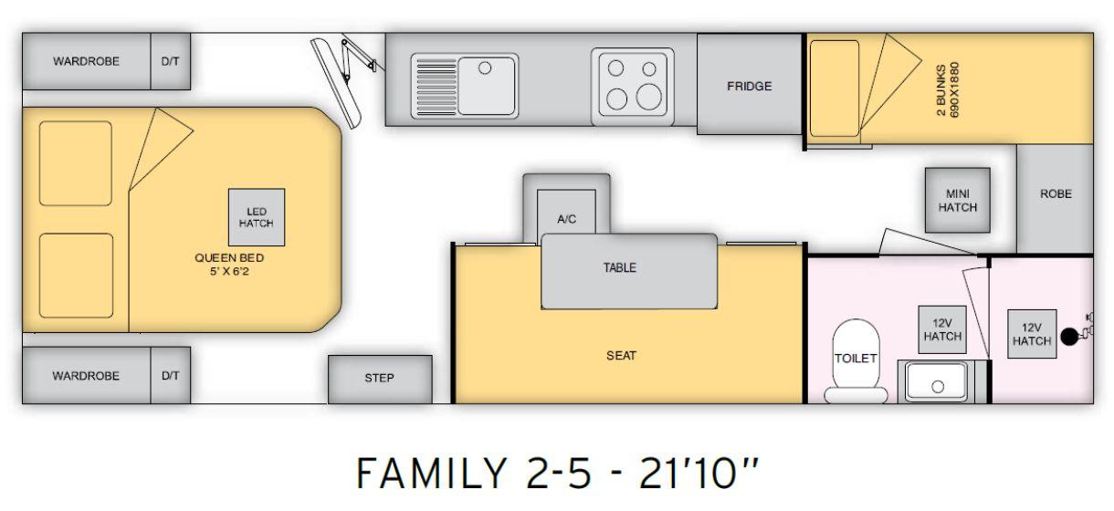 1 Cruiser Family - Family 2.5 - 21.10