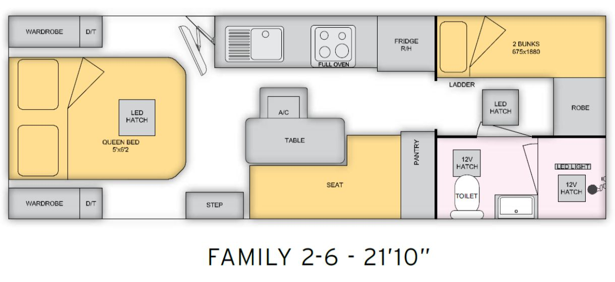 1 Cruiser Family - Family 2.6 - 21.10