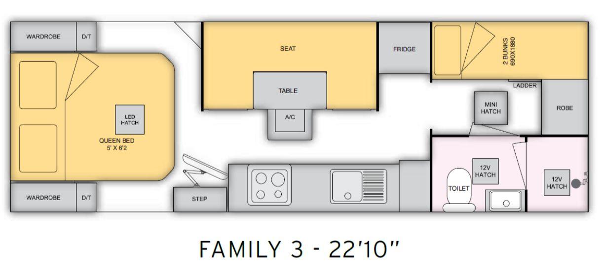 1 Cruiser Family - Family 3 - 22.10