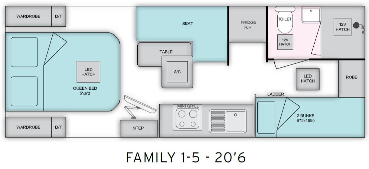 Family 1.5 - 20.6
